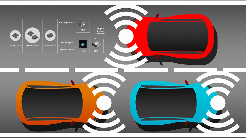 Made by Mando: Autonomous Emergency Braking