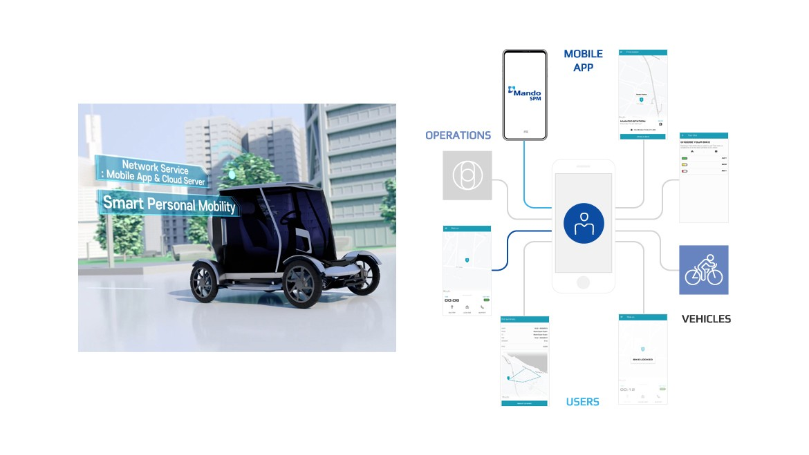 Made by Mando: Smart Personal Mobility